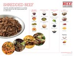 Beef Plus Equals Shredded Beef