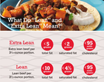 extra lean vs lean graphic